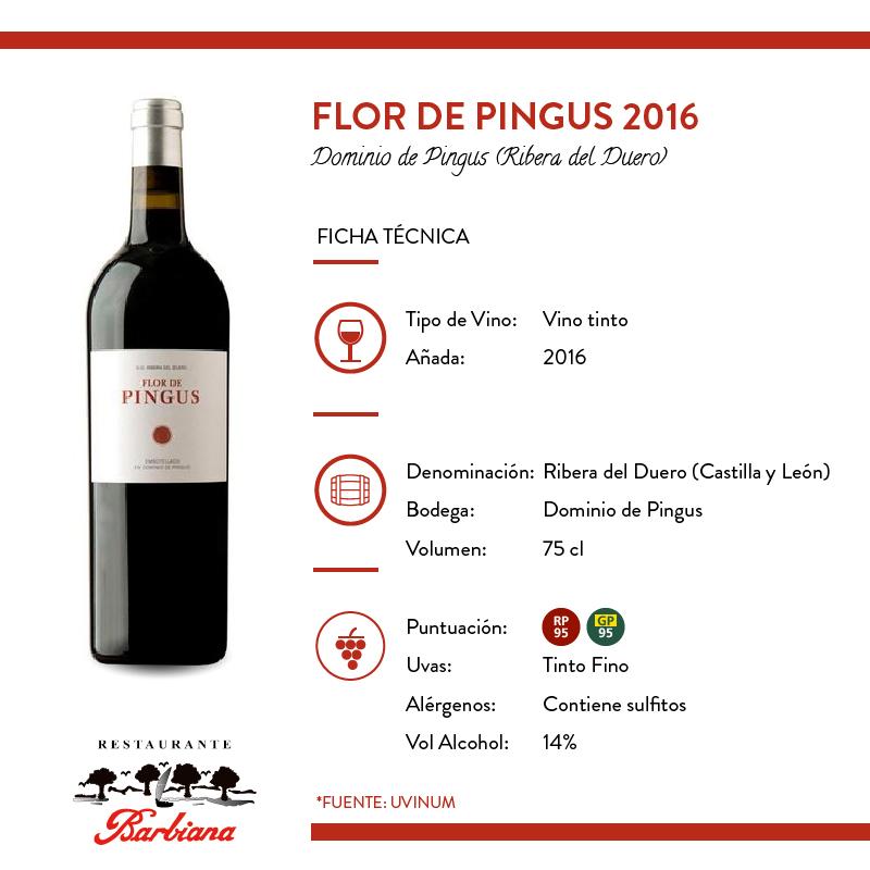 Ficha técnica Flor de Pingus 2016